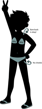 Coverage diagram on the body: Costumes or clothing covers approximately 60% of the breast area. Bare back is okay. Bottom coverage does not expose cheeks. Shoes or sandals are worn.